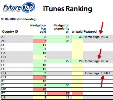 iTunes Ranking.png
